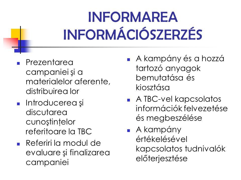 INFORMAREA INFORMÁCIÓSZERZÉS Prezentarea campaniei şi a materialelor aferente, distribuirea lor Introducerea şi discutarea cunoştinţelor referitoare l