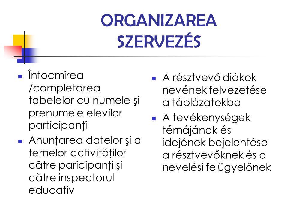 ORGANIZAREA SZERVEZÉS Întocmirea /completarea tabelelor cu numele şi prenumele elevilor participanţi Anunţarea datelor şi a temelor activităţilor cătr