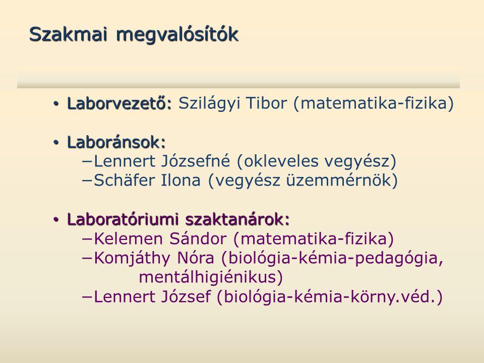 Laborvezető: Laborvezető: Szilágyi Tibor (matematika-fizika) Laboránsok: Laboránsok: −Lennert Józsefné (okleveles vegyész) −Schäfer Ilona (vegyész üze