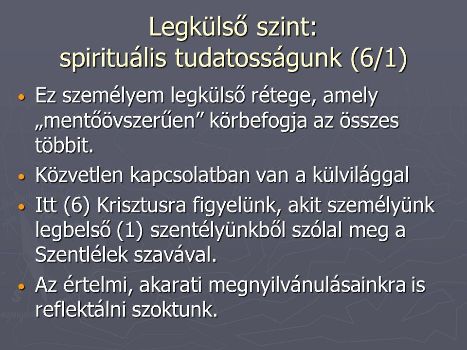 """Legkülső szint: spirituális tudatosságunk (6/1) Ez személyem legkülső rétege, amely """"mentőövszerűen"""" körbefogja az összes többit. Ez személyem legküls"""