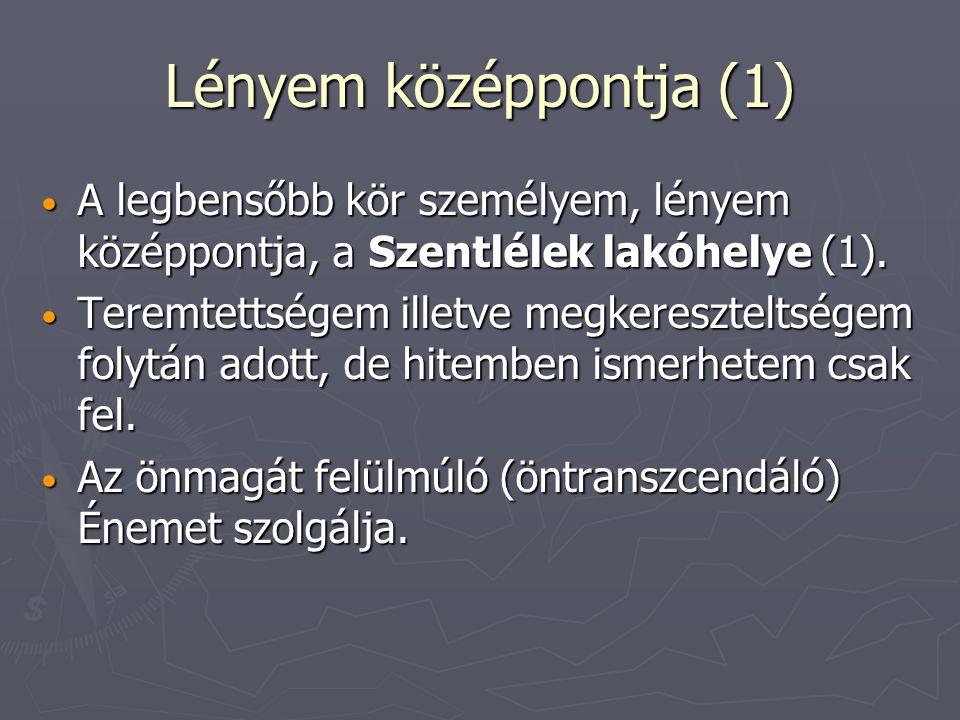 Lényem középpontja (1) A legbensőbb kör személyem, lényem középpontja, a Szentlélek lakóhelye (1).