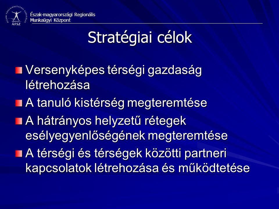 Észak-magyarországi Regionális Munkaügyi Központ Stratégiai célok Versenyképes térségi gazdaság létrehozása A tanuló kistérség megteremtése A hátrányos helyzetű rétegek esélyegyenlőségének megteremtése A térségi és térségek közötti partneri kapcsolatok létrehozása és működtetése