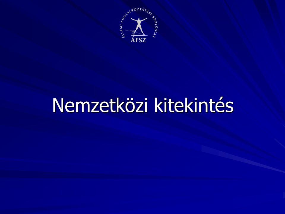 Észak-magyarországi Regionális Munkaügyi Központ Nyilvántartott álláskeresők ellátás szerinti összetétele