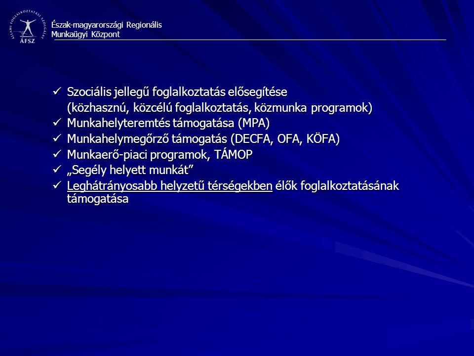 """Észak-magyarországi Regionális Munkaügyi Központ Szociális jellegű foglalkoztatás elősegítése Szociális jellegű foglalkoztatás elősegítése (közhasznú, közcélú foglalkoztatás, közmunka programok) Munkahelyteremtés támogatása (MPA) Munkahelyteremtés támogatása (MPA) Munkahelymegőrző támogatás (DECFA, OFA, KÖFA) Munkahelymegőrző támogatás (DECFA, OFA, KÖFA) Munkaerő-piaci programok, TÁMOP Munkaerő-piaci programok, TÁMOP """"Segély helyett munkát """"Segély helyett munkát Leghátrányosabb helyzetű térségekben élők foglalkoztatásának támogatása Leghátrányosabb helyzetű térségekben élők foglalkoztatásának támogatása"""
