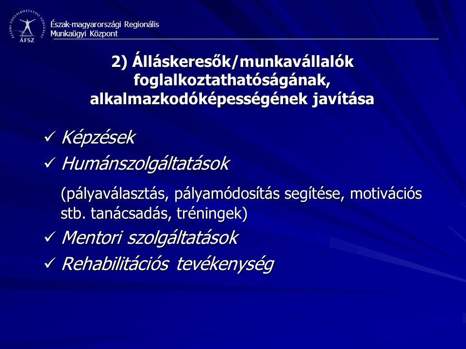 Észak-magyarországi Regionális Munkaügyi Központ 2) Álláskeresők/munkavállalók foglalkoztathatóságának, alkalmazkodóképességének javítása Képzések Képzések Humánszolgáltatások Humánszolgáltatások (pályaválasztás, pályamódosítás segítése, motivációs stb.