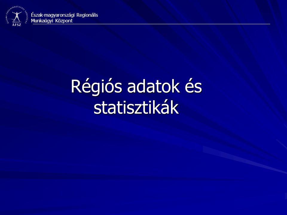 Észak-magyarországi Regionális Munkaügyi Központ A Regisztrált álláskeresők száma régiónként ÁFSZ-régiók Forrás: Állami Foglalkoztatási Szolgálat