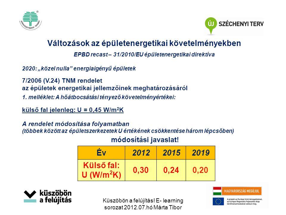 1. melléklet: A hőátbocsátási tényező követelményértékei: külső fal jelenleg: U = 0,45 W/m 2 K módosítási javaslat! Év201220152019 Külső fal: U (W/m 2