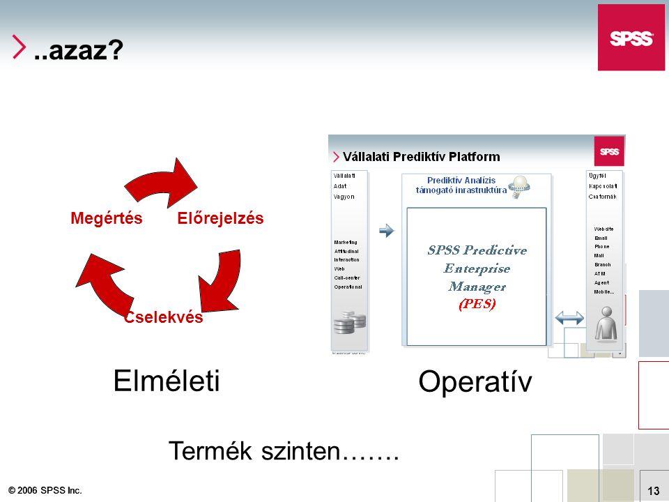 © 2006 SPSS Inc. 13..azaz? Előrejelzés Cselekvés Megértés Termék szinten……. Elméleti Operatív