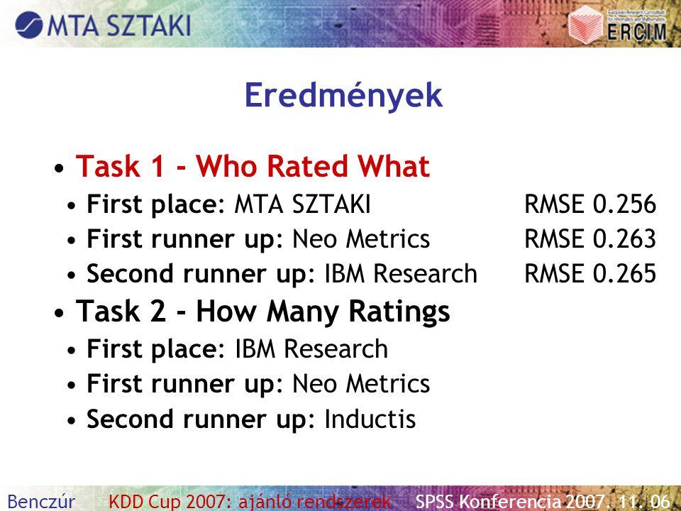 Benczúr KDD Cup 2007: ajánló rendszerekSPSS Konferencia 2007. 11. 06 Eredmények Task 1 - Who Rated What First place: MTA SZTAKI RMSE 0.256 First runne