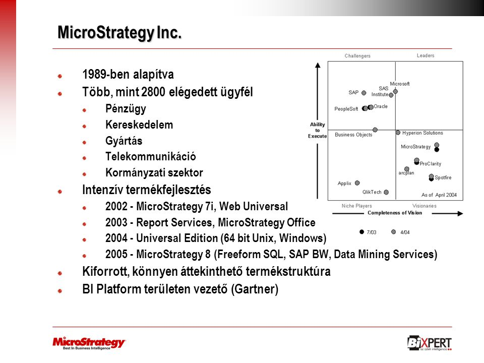 MicroStrategy Inc.