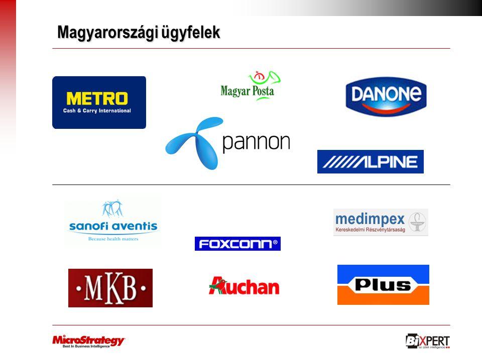 Magyarországi ügyfelek