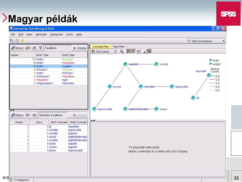 © 2007 SPSS Hungary 23 Magyar példák