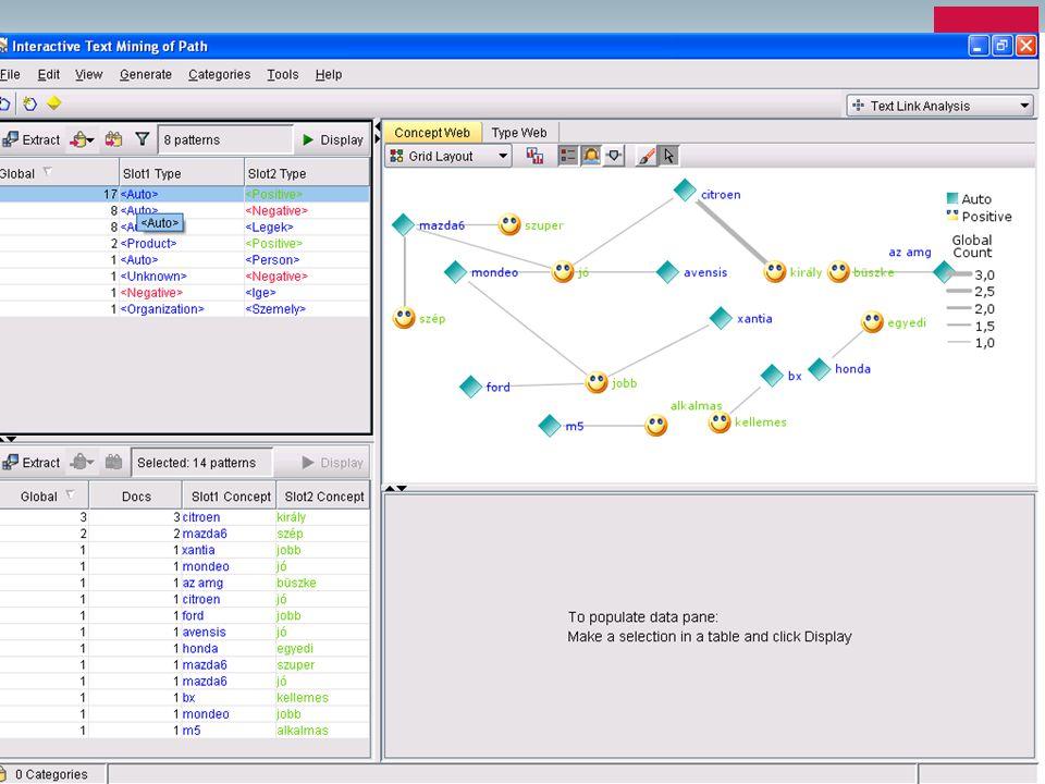 © 2007 SPSS Hungary 24 Text link analysis