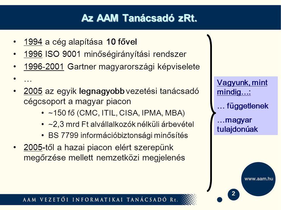 2 Az AAM Tanácsadó zRt. 1994 a cég alapítása 10 fővel 1996 ISO 9001 minőségirányítási rendszer 1996-2001 Gartner magyarországi képviselete … 2005 az e