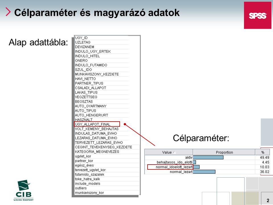 © 2006 SPSS Inc. 2 Célparaméter és magyarázó adatok Alap adattábla: Célparaméter: