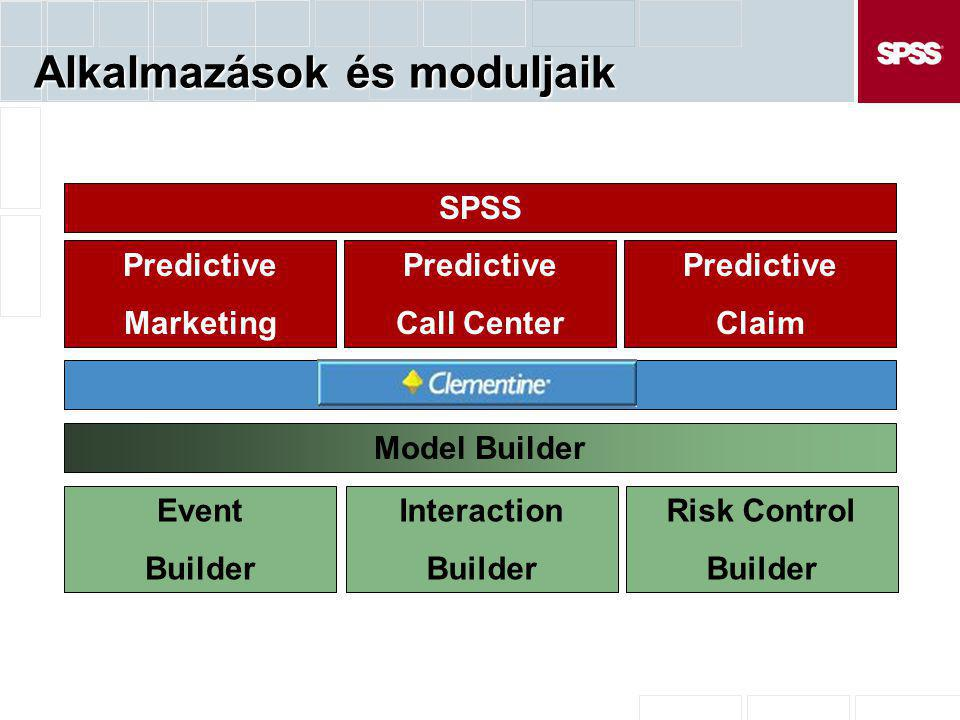 Alkalmazások és moduljaik SPSS Predictive Marketing Predictive Call Center Predictive Claim Event Builder Interaction Builder Risk Control Builder Model Builder