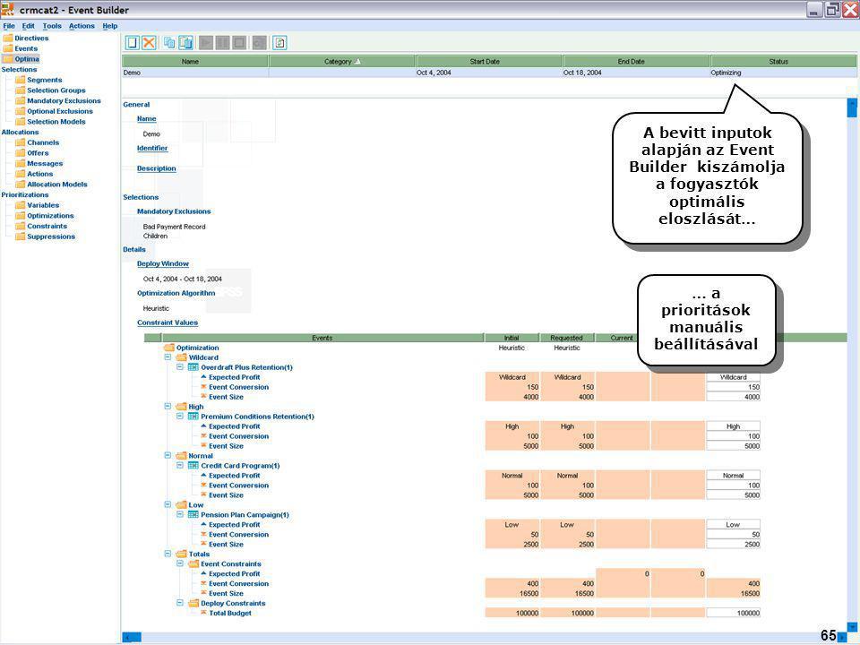 A bevitt inputok alapján az Event Builder kiszámolja a fogyasztók optimális eloszlását… … a prioritások manuális beállításával 65