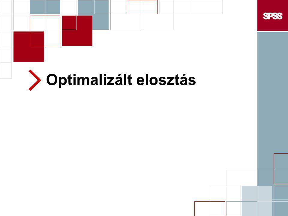 Optimalizált elosztás