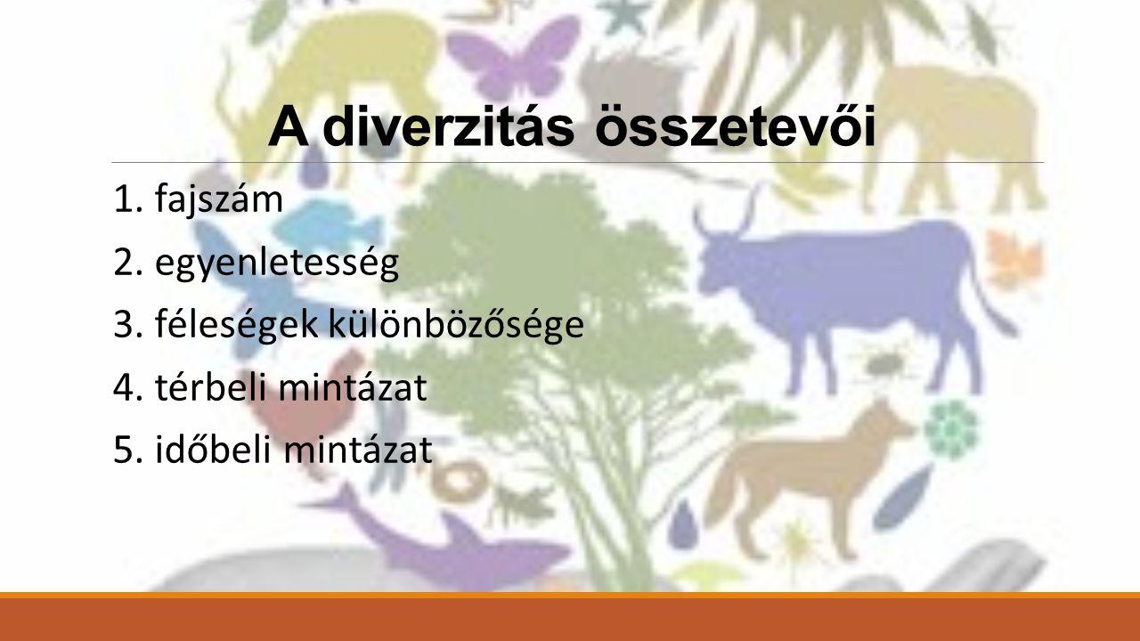 A diverzitás összetevői 1.fajszám 2. egyenletesség 3.