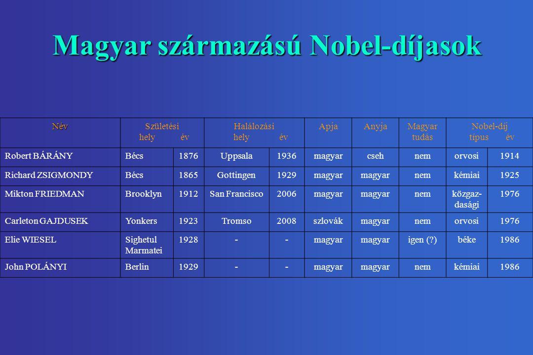 Magyar származású Nobel-díjasok NévSzületési hely év Halálozási hely év ApjaAnyjaMagyar tudás Nobel-díj típus év Robert BÁRÁNYBécs1876Uppsala1936magya