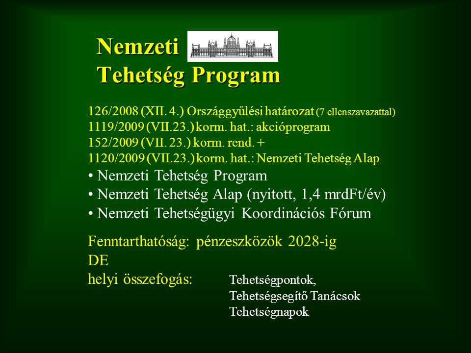 Nemzeti Tehetség Program 126/2008 (XII.