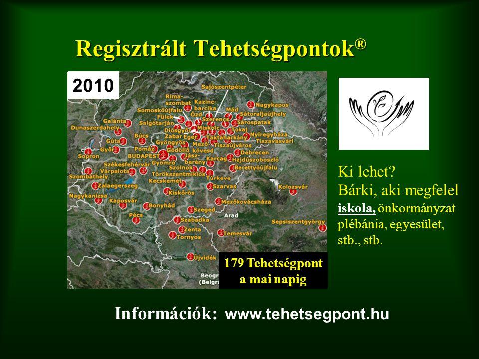2007 Regisztrált Tehetségpontok ® Információk: www.tehetsegpont.hu Ki lehet.