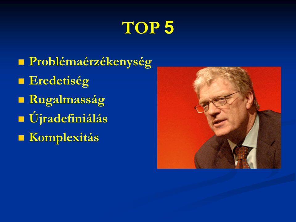 TOP 5 Problémaérzékenység Eredetiség Rugalmasság Újradefiniálás Komplexitás