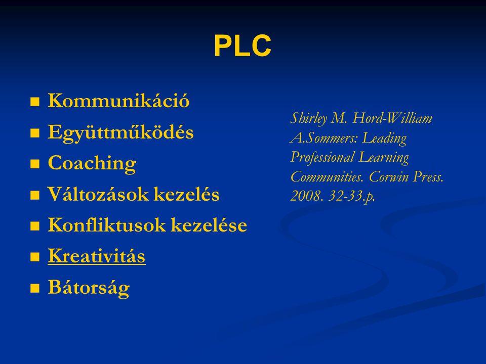 PLC Kommunikáció Együttműködés Coaching Változások kezelés Konfliktusok kezelése Kreativitás Bátorság Shirley M. Hord-William A.Sommers: Leading Profe