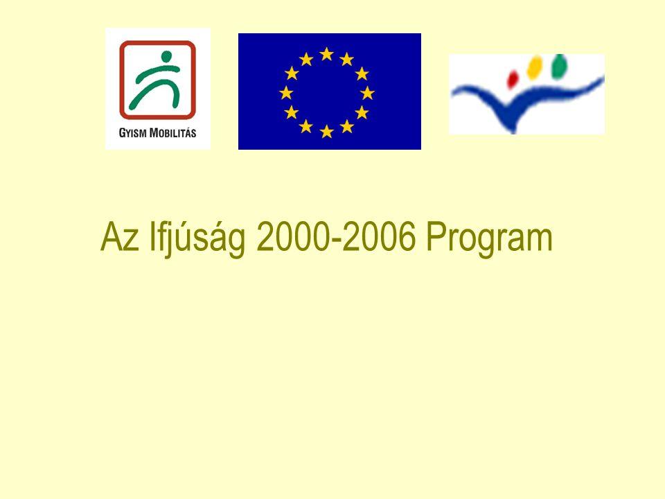 Az Ifjúság 2000-2006 Program