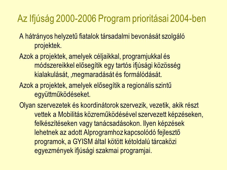 Az Ifjúság 2000-2006 Program prioritásai 2004-ben A hátrányos helyzetű fiatalok társadalmi bevonását szolgáló projektek. Azok a projektek, amelyek cél