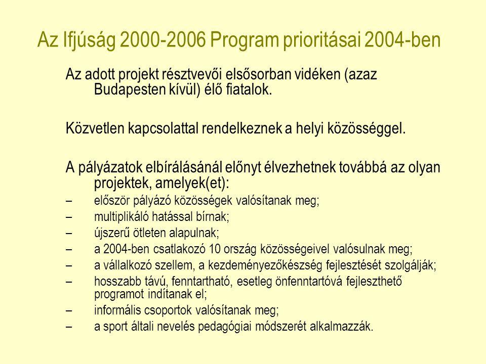 Az Ifjúság 2000-2006 Program prioritásai 2004-ben Az adott projekt résztvevői elsősorban vidéken (azaz Budapesten kívül) élő fiatalok. Közvetlen kapcs