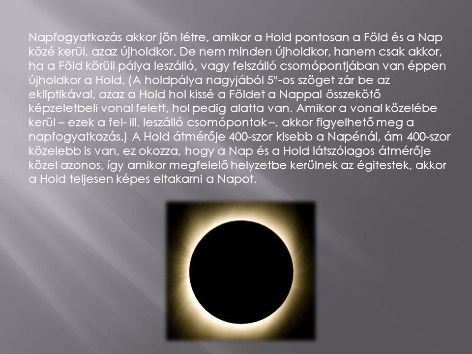 A napfogyatkozás csillagászati jelenség, amelynek során a Hold a megfigyelő számára részben vagy egészen eltakarja a Napot.