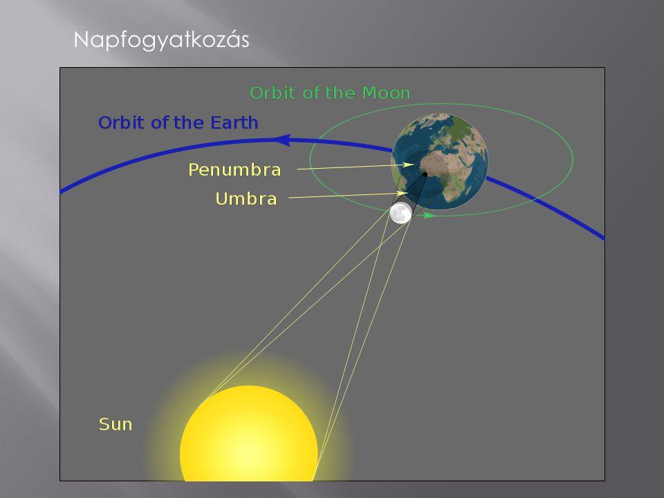 Holdfogyatkozások időpontjai 2011-ben 2011. június 15. teljes 2011. december 10. teljes