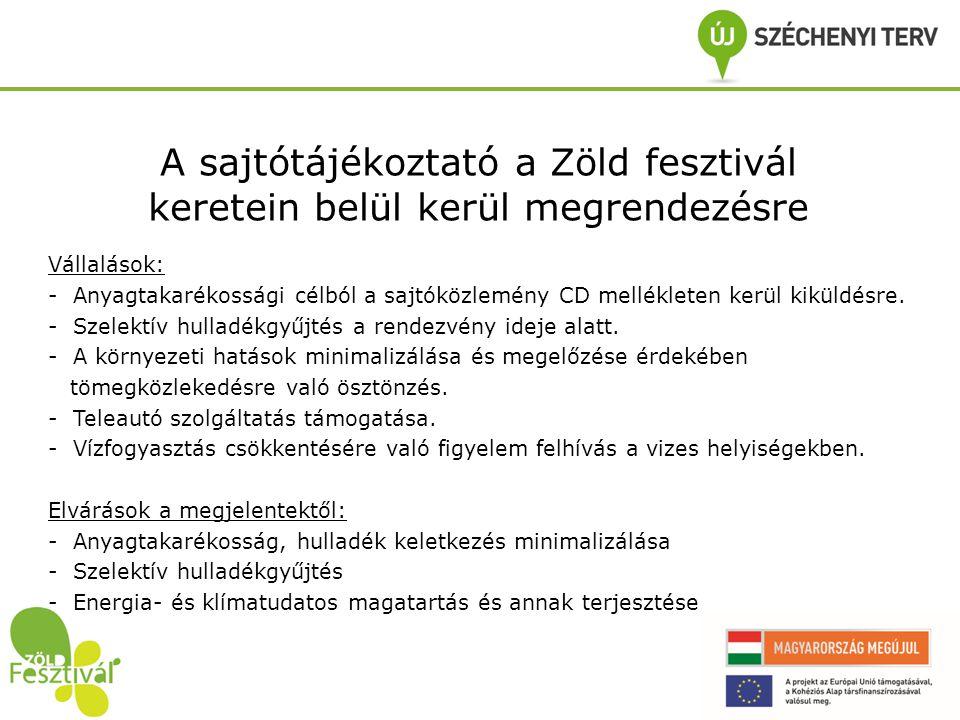 A sajtótájékoztató a Zöld fesztivál keretein belül kerül megrendezésre Vállalások: - Anyagtakarékossági célból a sajtóközlemény CD mellékleten kerül kiküldésre.