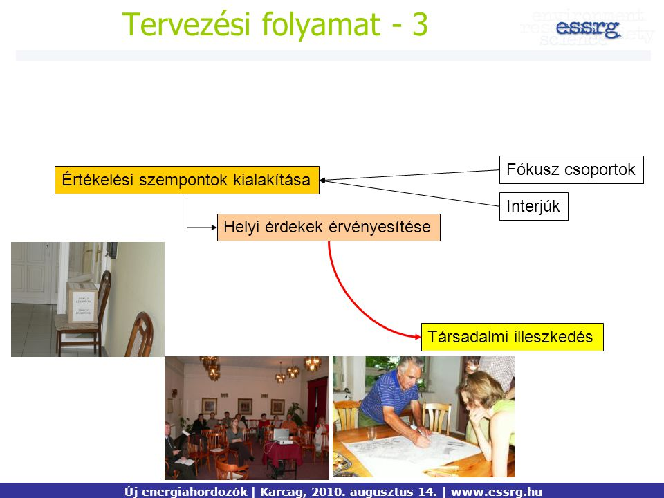 Értékelési szempontok kialakítása Fókusz csoportok Helyi érdekek érvényesítése Társadalmi illeszkedés Interjúk Új energiahordozók | Karcag, 2010. augu