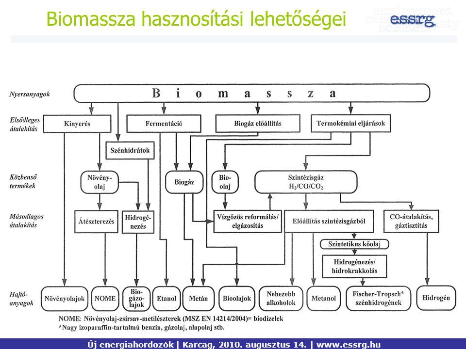 Biomassza hasznosítási lehetőségei Kiemelt mondanivaló Új energiahordozók | Karcag, 2010. augusztus 14. | www.essrg.hu