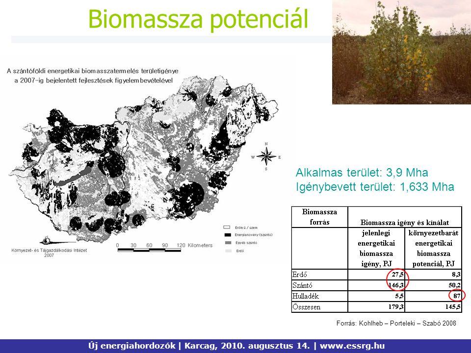 Biomassza potenciál Új energiahordozók | Karcag, 2010. augusztus 14. | www.essrg.hu Forrás: Kohlheb – Porteleki – Szabó 2008 Alkalmas terület: 3,9 Mha