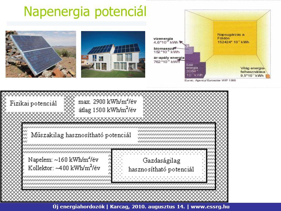 Napenergia potenciál Új energiahordozók | Karcag, 2010. augusztus 14. | www.essrg.hu