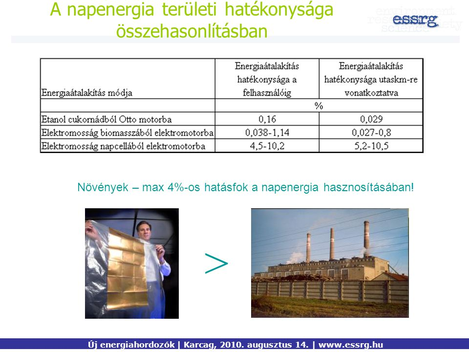 Növények – max 4%-os hatásfok a napenergia hasznosításában! Új energiahordozók | Karcag, 2010. augusztus 14. | www.essrg.hu > A napenergia területi ha