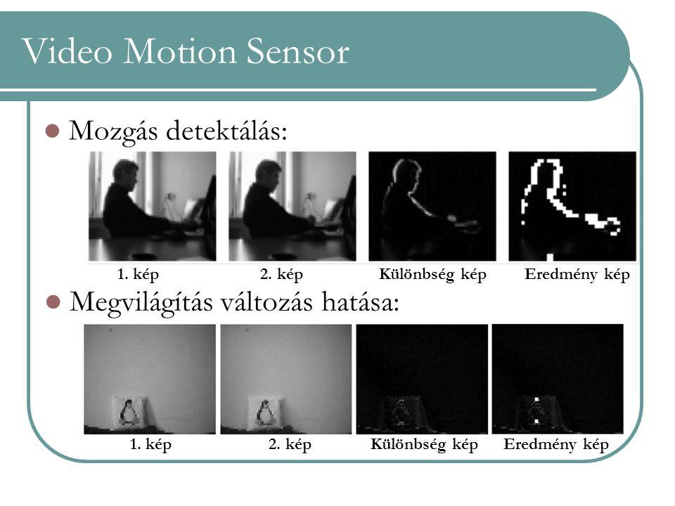 Video Motion Sensor Mozgás detektálás: Megvilágítás változás hatása: 1. kép 2. kép Különbség kép Eredmény kép