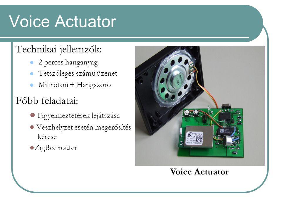 Voice Actuator Technikai jellemzők: 2 perces hanganyag Tetszőleges számú üzenet Mikrofon + Hangszóró Főbb feladatai: Figyelmeztetések lejátszása Vészh
