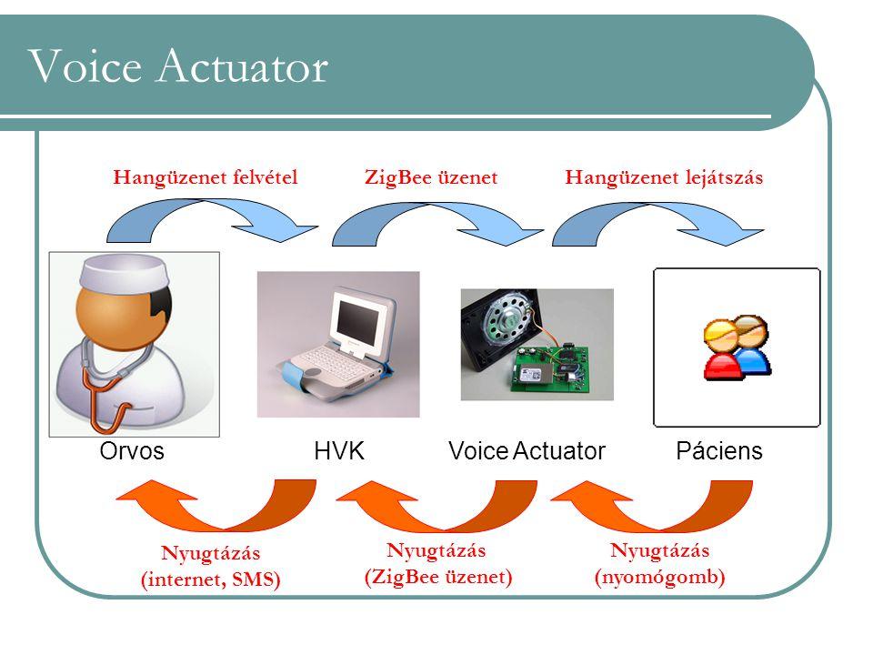 Orvos HVK Voice Actuator Páciens Hangüzenet felvétel ZigBee üzenet Hangüzenet lejátszás Nyugtázás (nyomógomb) Nyugtázás (ZigBee üzenet) Nyugtázás (int