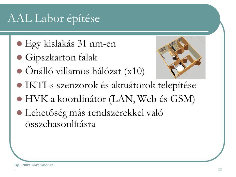 Bp., 2009. november 19..22 AAL Labor építése Egy kislakás 31 nm-en Gipszkarton falak Önálló villamos hálózat (x10) IKTI-s szenzorok és aktuátorok tele