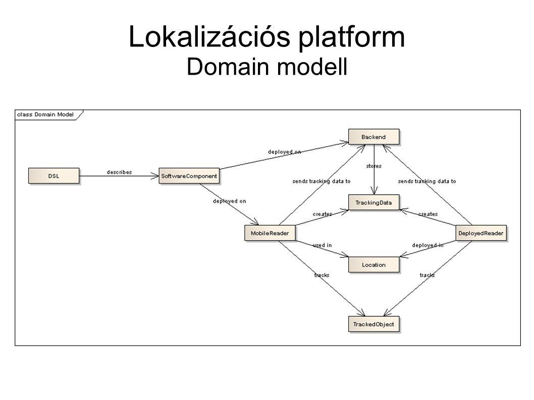 Lokalizációs platform Domain modell