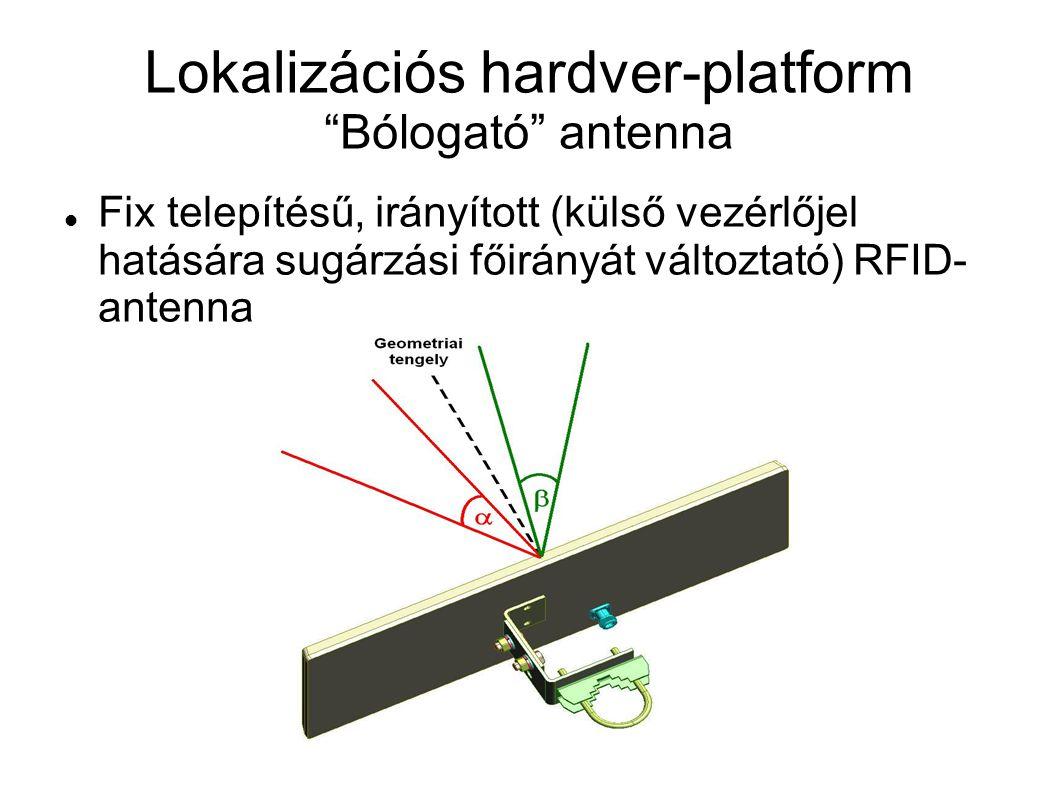 Lokalizációs hardver-platform Bólogató antenna Fix telepítésű, irányított (külső vezérlőjel hatására sugárzási főirányát változtató) RFID- antenna