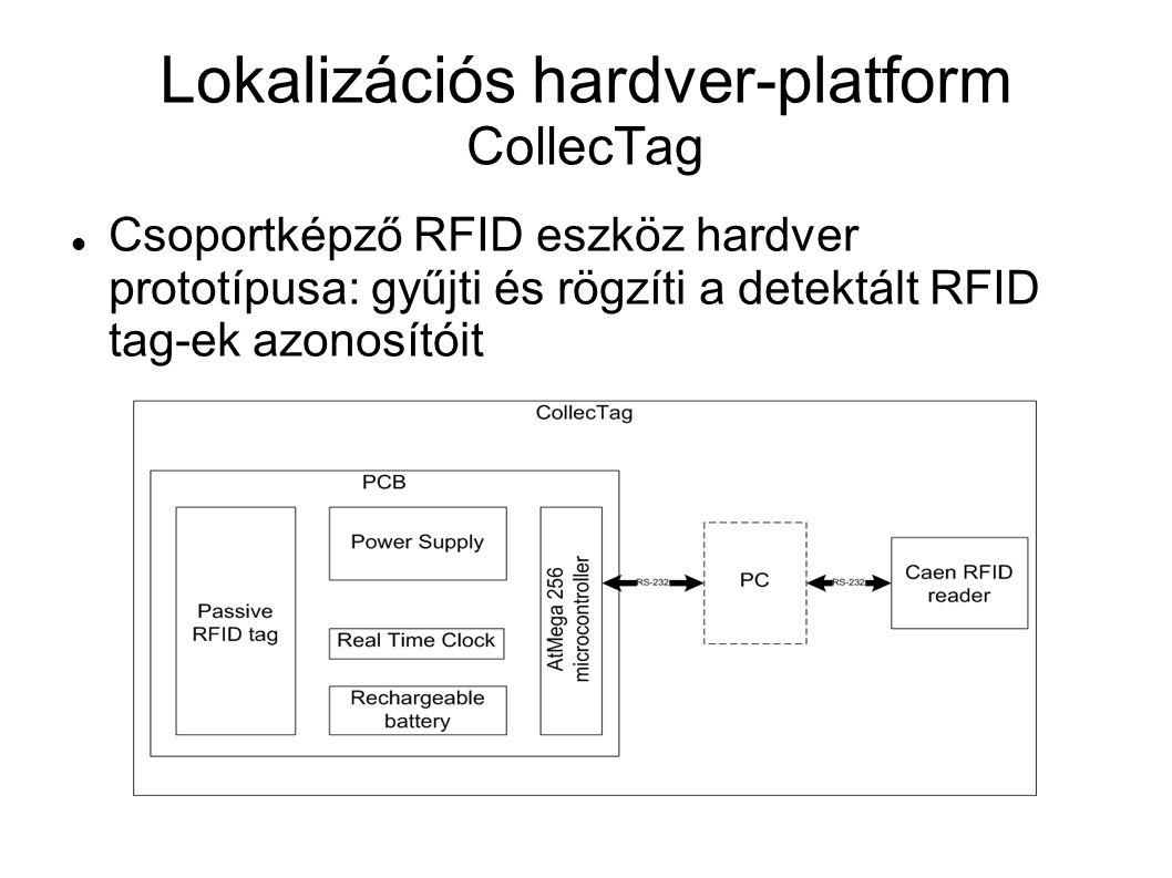 Lokalizációs hardver-platform CollecTag Csoportképző RFID eszköz hardver prototípusa: gyűjti és rögzíti a detektált RFID tag-ek azonosítóit