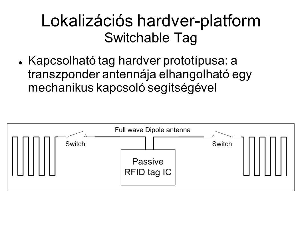 Lokalizációs hardver-platform Switchable Tag Kapcsolható tag hardver prototípusa: a transzponder antennája elhangolható egy mechanikus kapcsoló segítségével