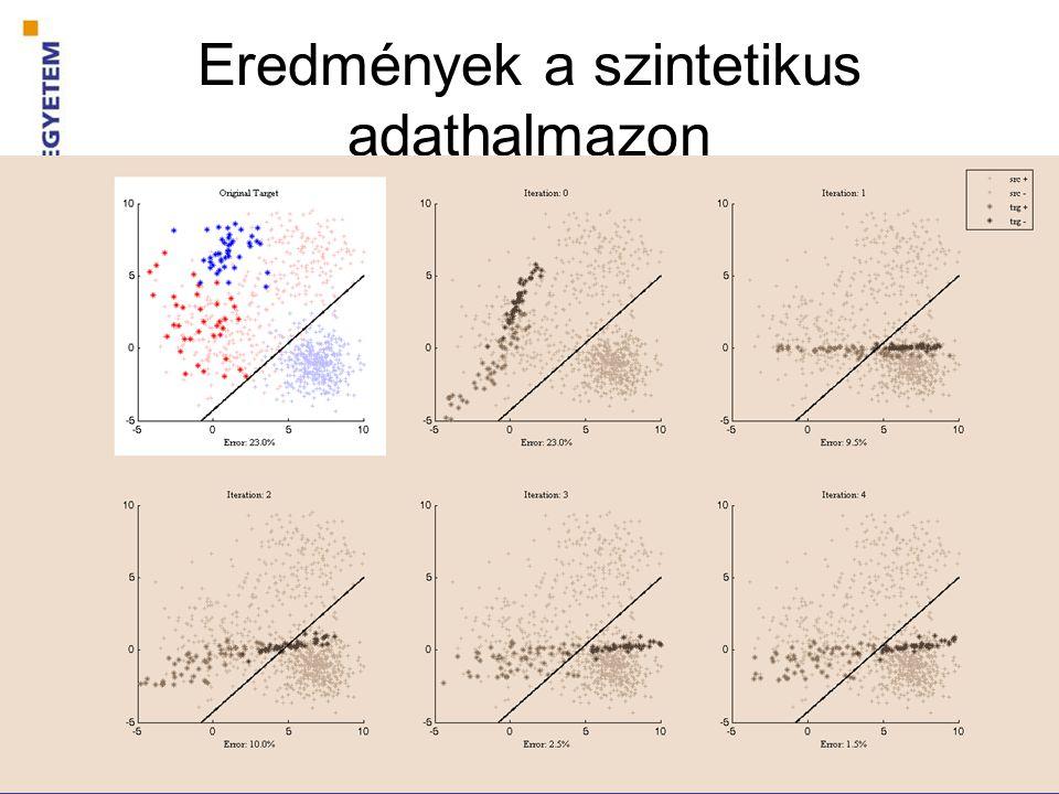 Eredmények a szintetikus adathalmazon