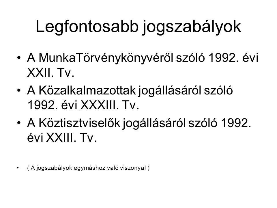Legfontosabb jogszabályok A MunkaTörvénykönyvéről szóló 1992. évi XXII. Tv. A Közalkalmazottak jogállásáról szóló 1992. évi XXXIII. Tv. A Köztisztvise