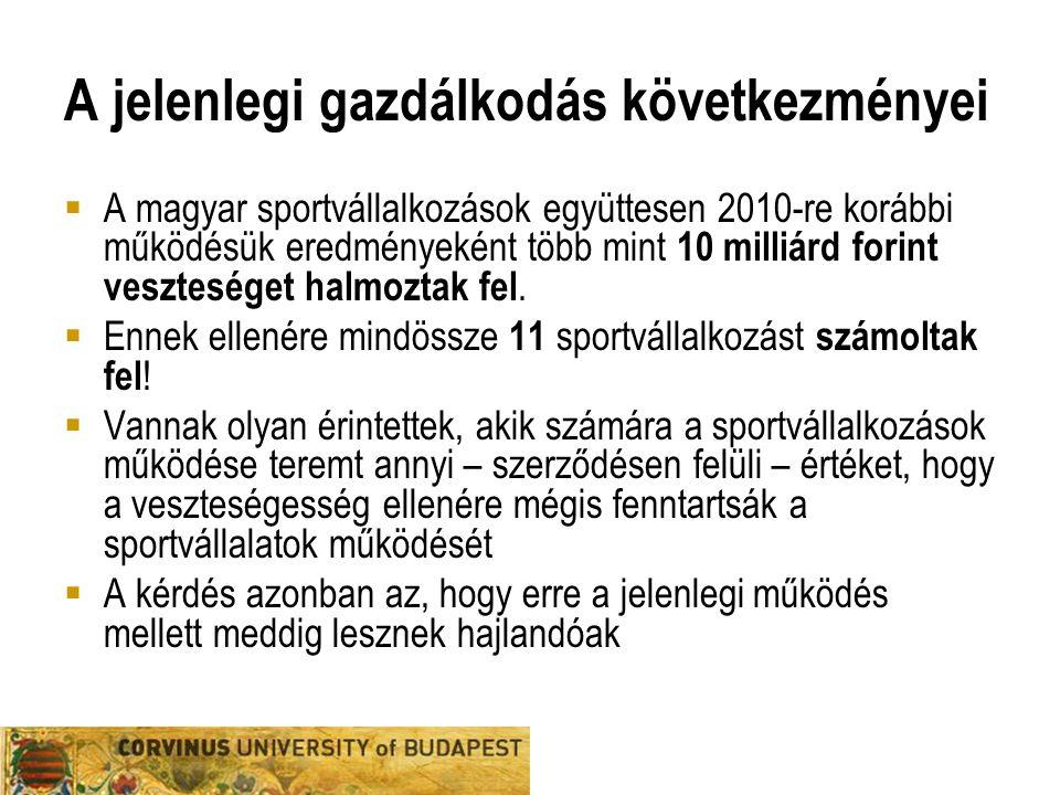 A jelenlegi gazdálkodás következményei  A magyar sportvállalkozások együttesen 2010-re korábbi működésük eredményeként több mint 10 milliárd forint veszteséget halmoztak fel.